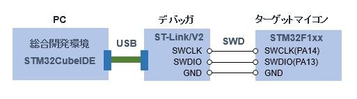 program transfer